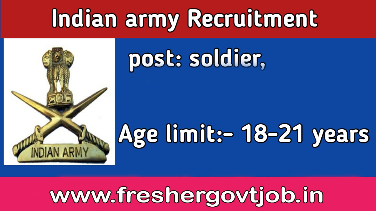 Army Recruitment 2020 Online